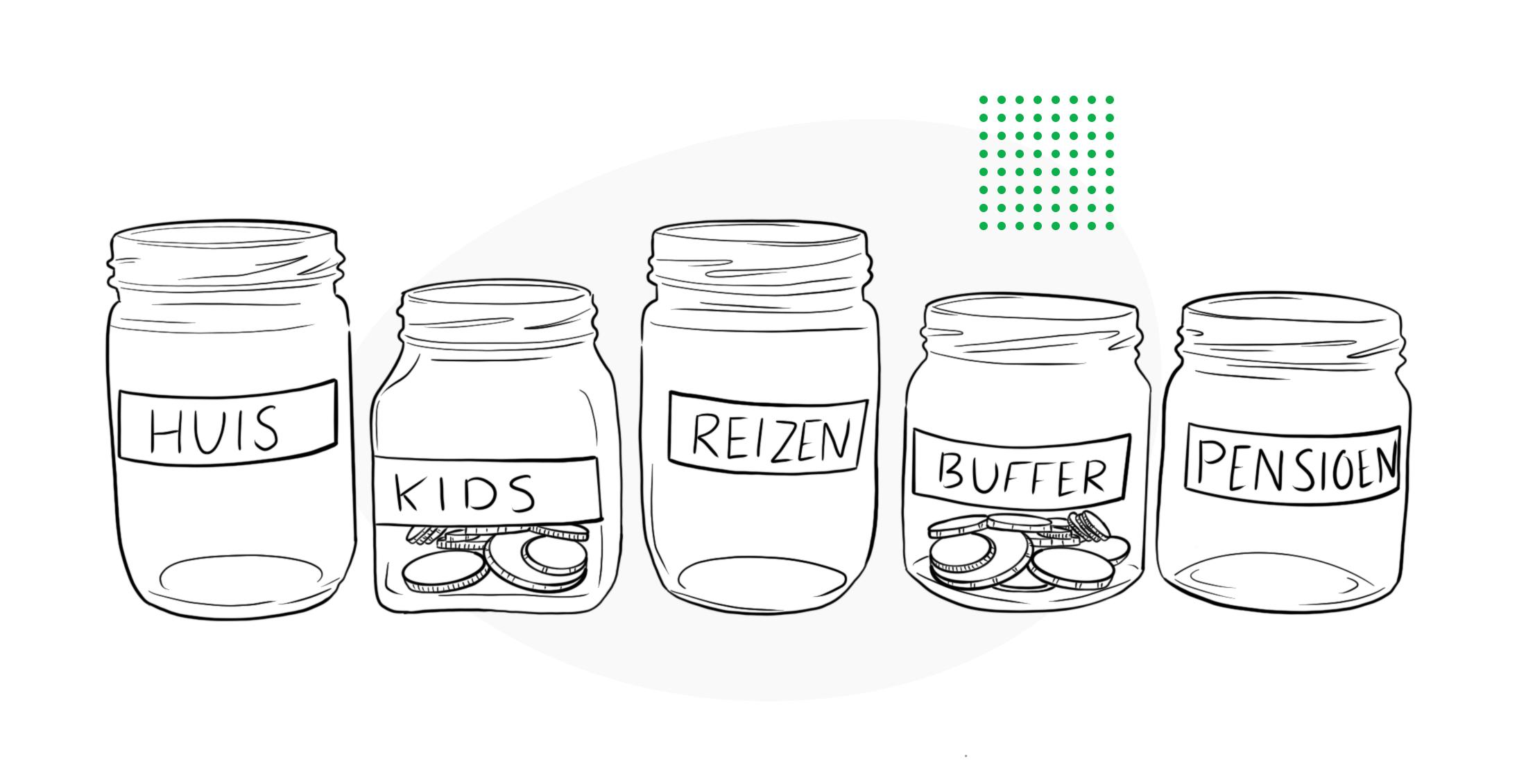 5 voordelen van beleggen met meerdere doelen
